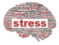 The Affect of Stress on Breast Health