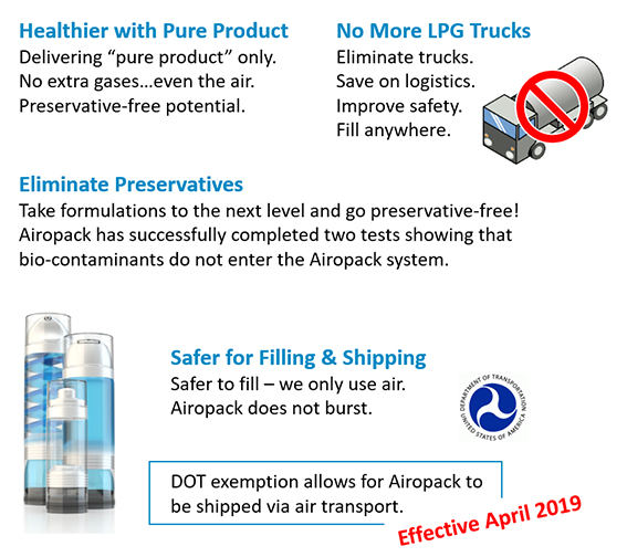 Image showing Safer & Healthier benefits of AIropack