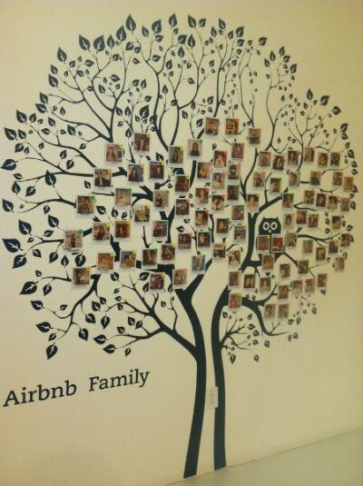 A tree mural idea for an office notice board.