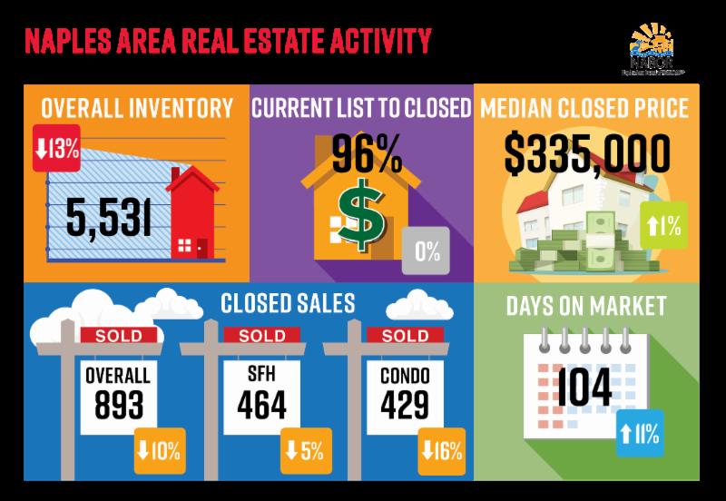 NABOR Market Report June 2019 Infographic