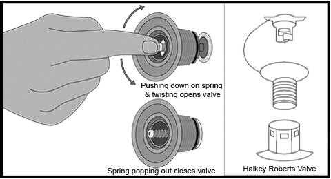 sport boat valve