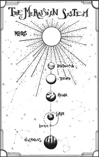 Merisian System
