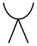 Merris Sign