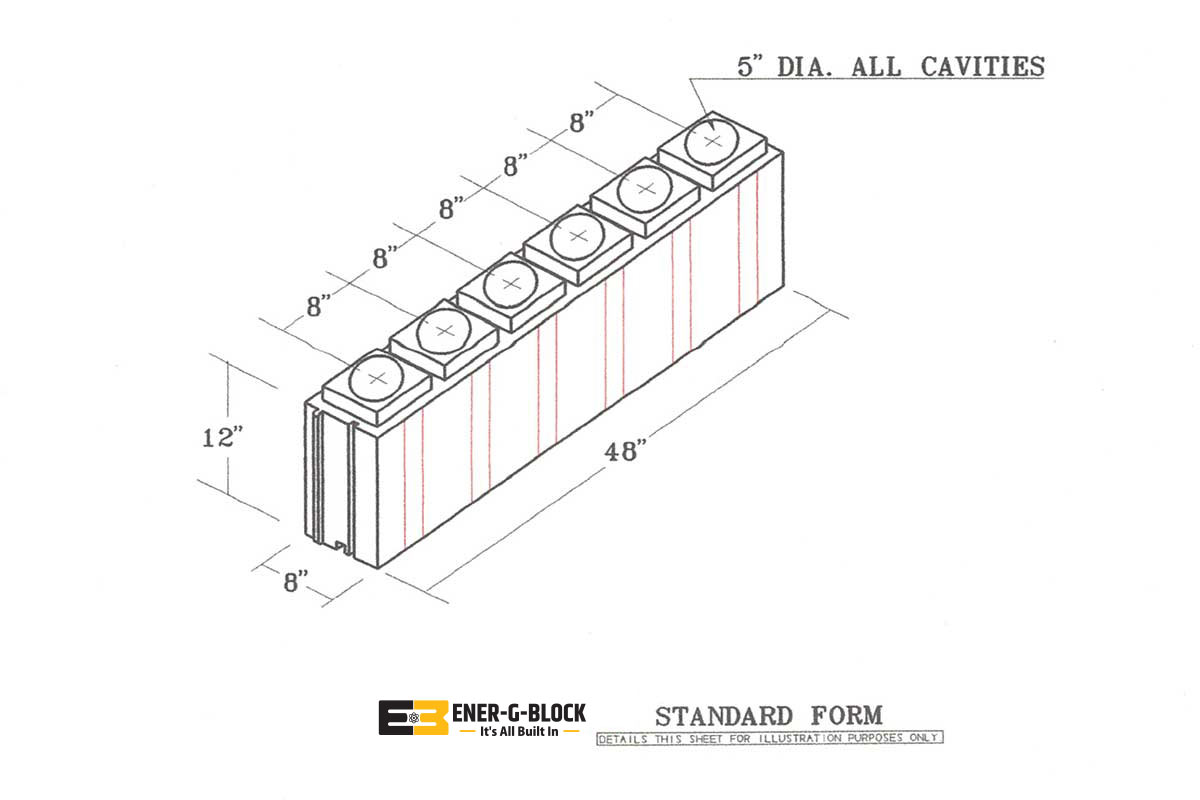 Standard Form Block