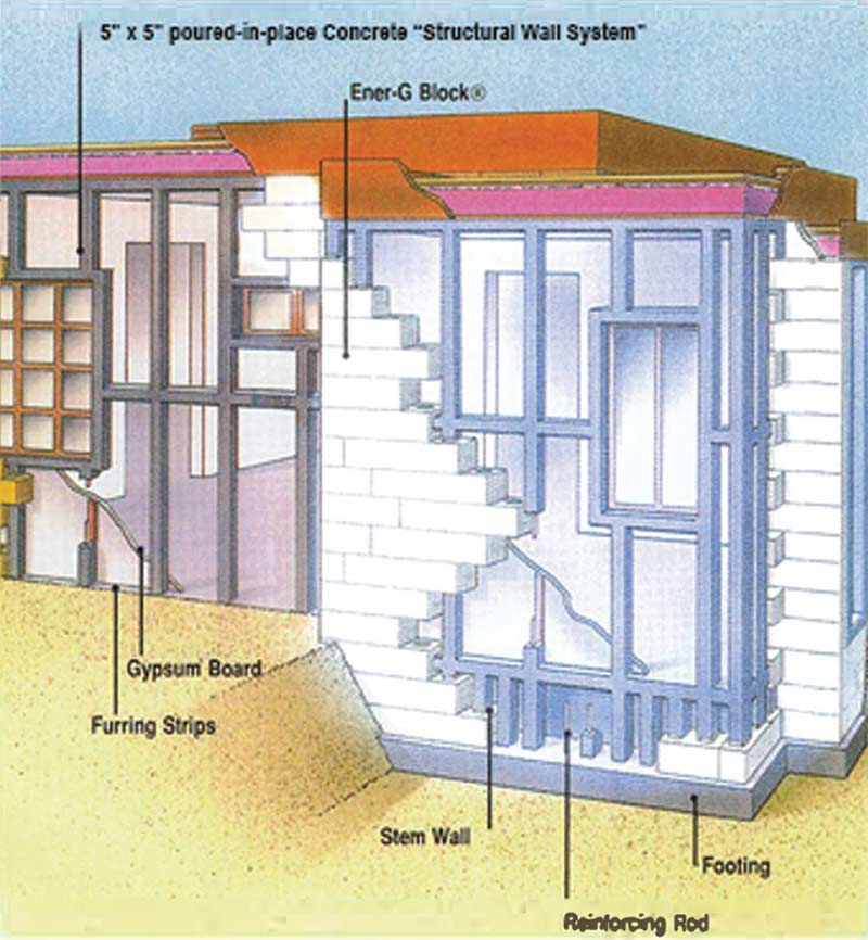 Structural-Wall-System