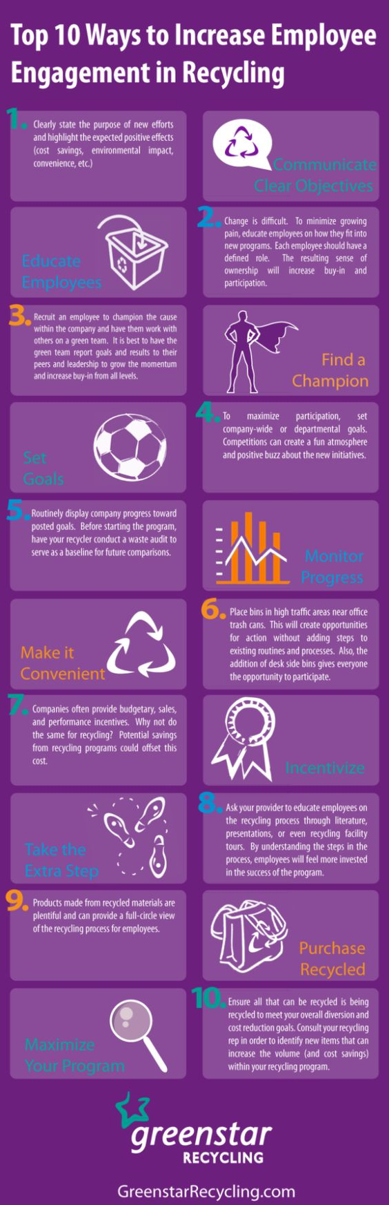 employee recycling engagement infographic