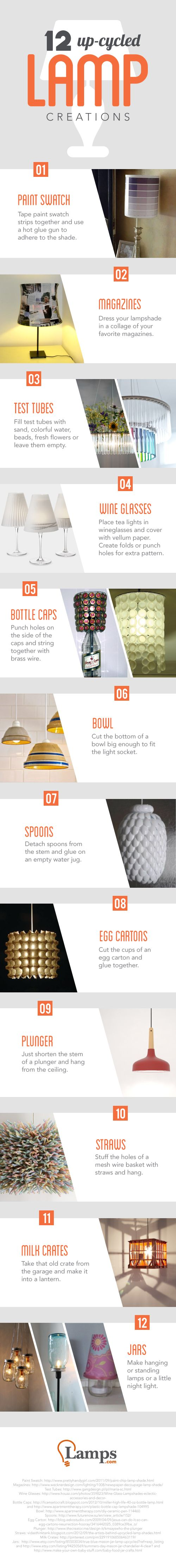 12-upcycled-lamp-creations