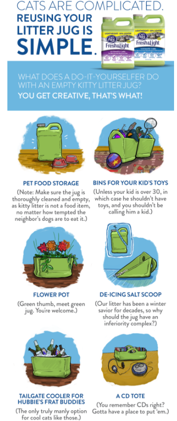 Upcycle your Cat Litter Infographic