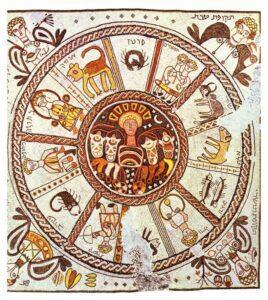 Heavenly Wheel Chariot Apollo Mythology Settlers Catan Board Games