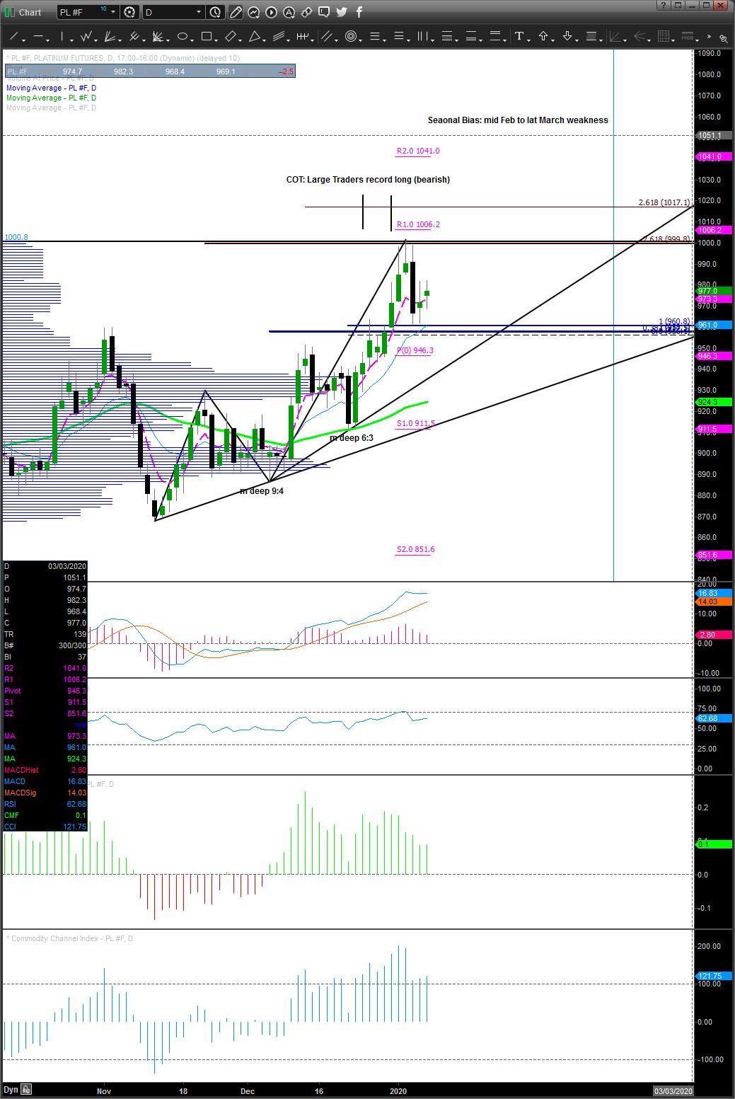 Chart_20-01-08_09-14-00