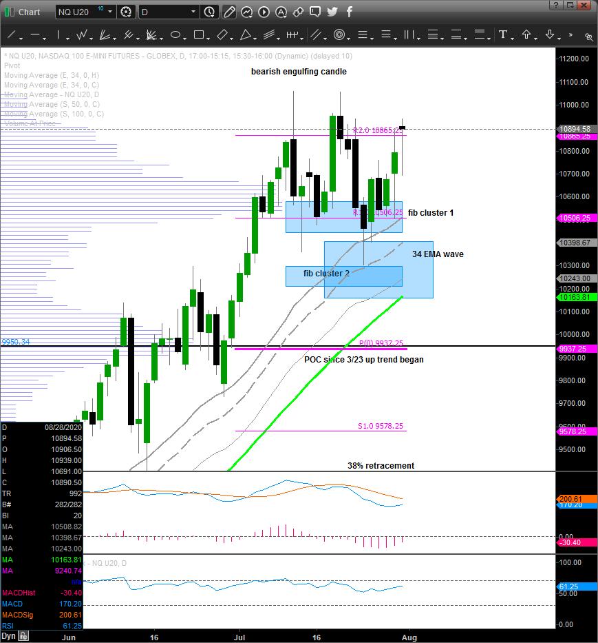 Chart_20-08-01_13-41-02