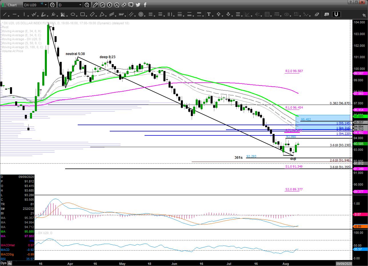 Chart_20-08-10_07-56-21