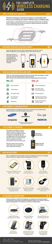 lxory wireless charging guide infographic