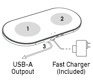 two phone charging pad with fast charger included