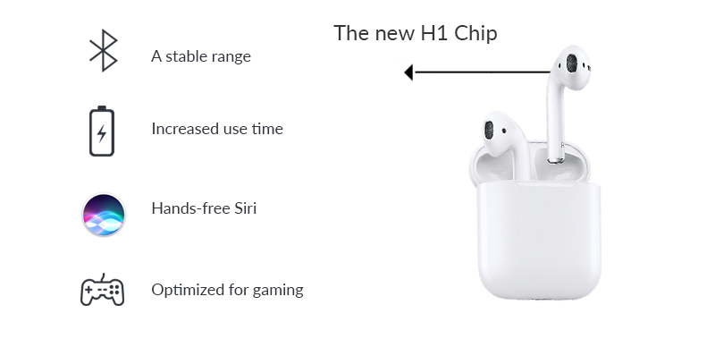 AirPods 2 Features