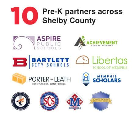 10 Pre-K partners across Shelby County - logos for each of the following schools: Asprie Public Schools, Achievement School District, Bartlett City Schools, Libertas School of Memphis, Porter-Leath, Memphis Scholars, Freedom Preparatory, Shelby County Schools, Millington Schools, Capstone Education