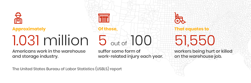 USBLS Warehouse Statistics