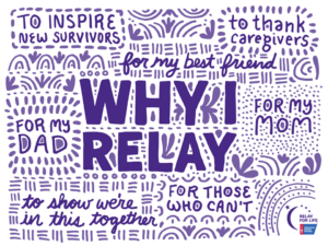 Click to donate to our Relay for Life team