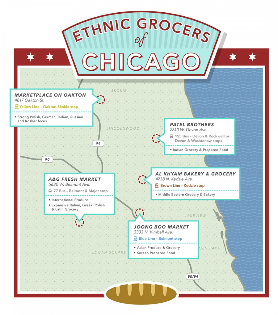 Navigating Ethnic Grocery Stores