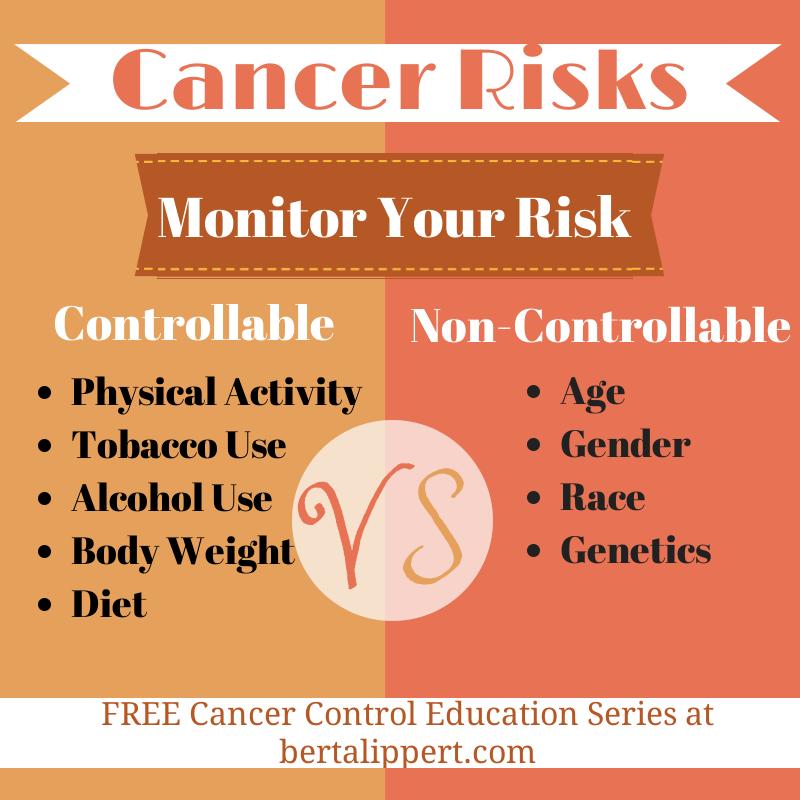 Cancer Risks