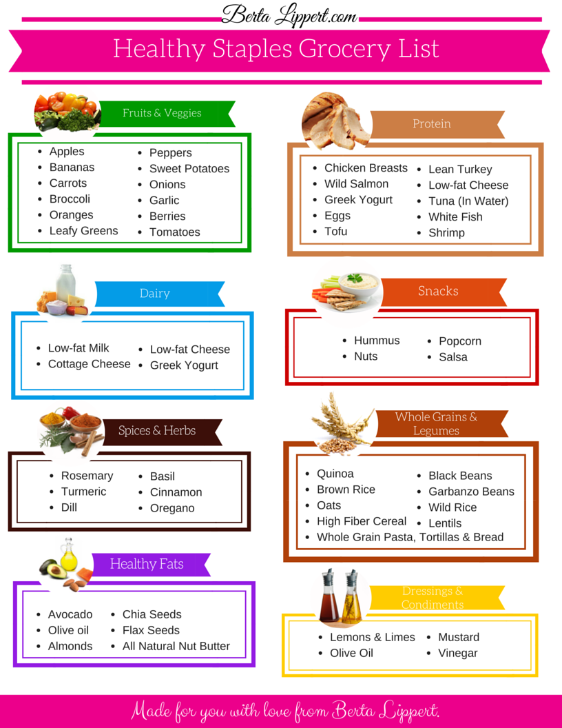 healthy staples grocery list berta lippert