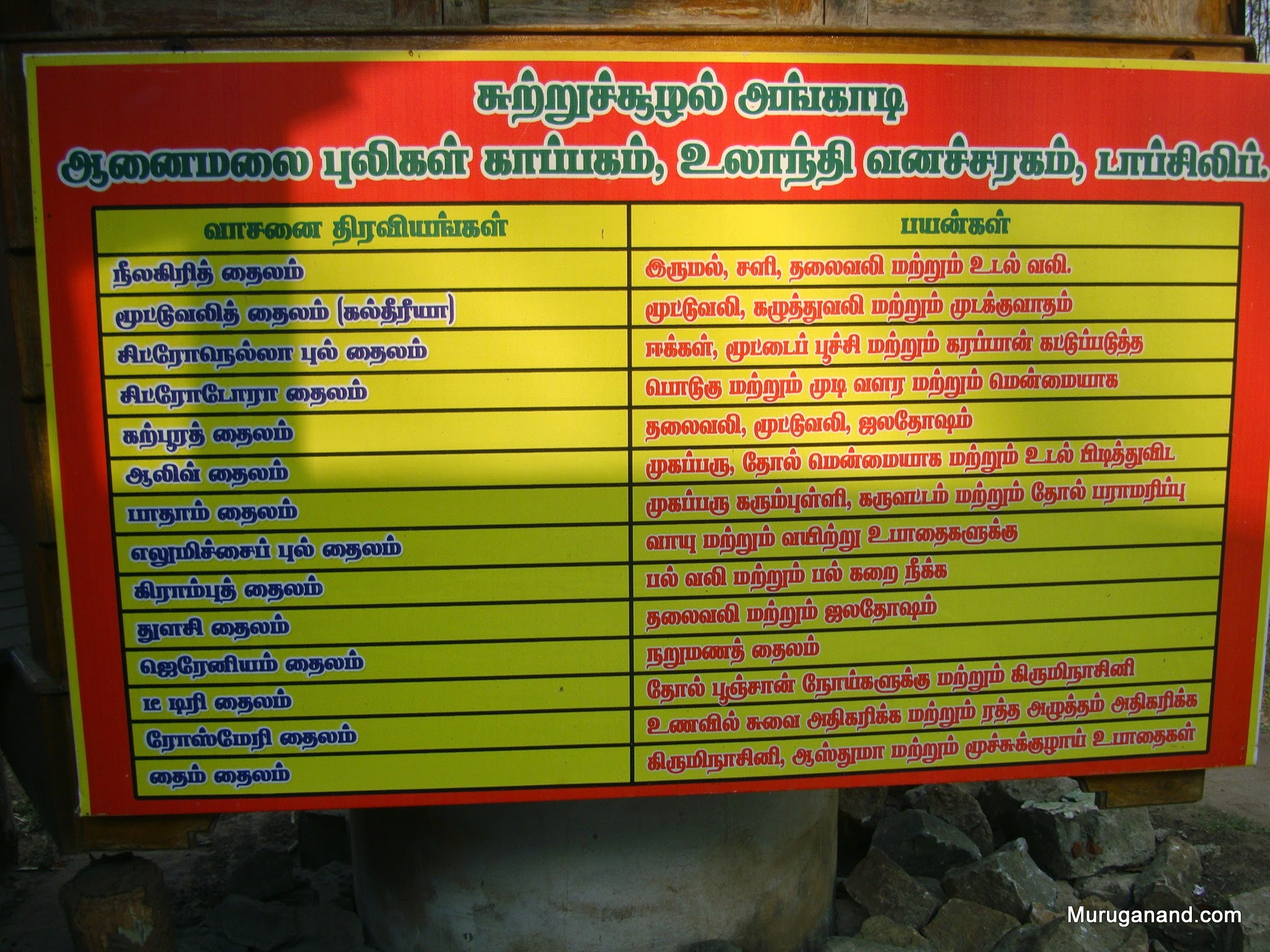 Tamil names for the oinmentsThere is herb shop but no souvenir shop!
