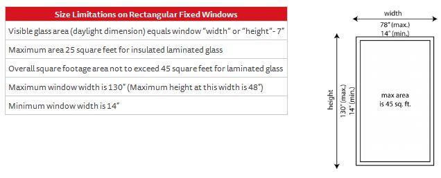 Fixed Window Series 238 – Sizes