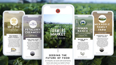 Chipotle Virtual Farmers' Market, powered by Shopify
