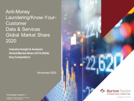 Title Page 2020 AML KYC Global Market Share Report