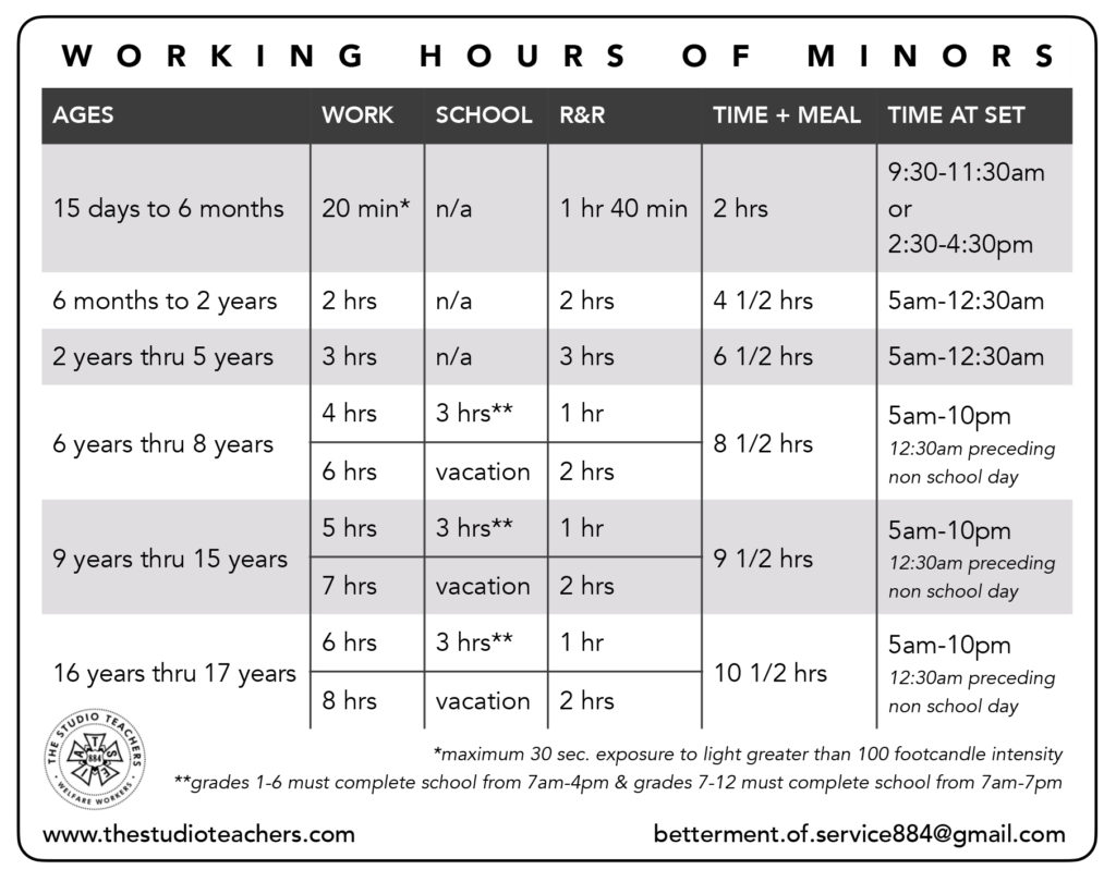 working hours of minors chart