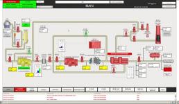 tactical_controls_idaho_network_platform