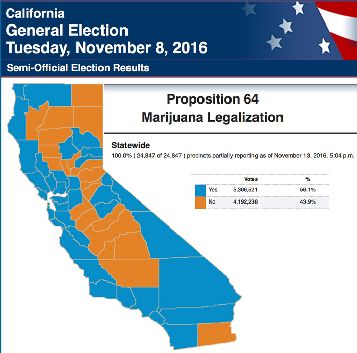 Summary of California's new marijuana laws