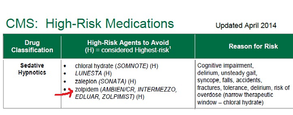 zolpidem high risk 2
