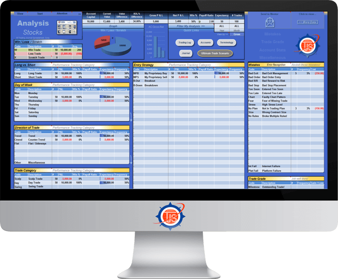 Image Of The TJS Trading Journal Spreadsheet Analysis Sheet, Shown On A Monitor
