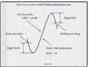MFE-MAE traders lab diagram