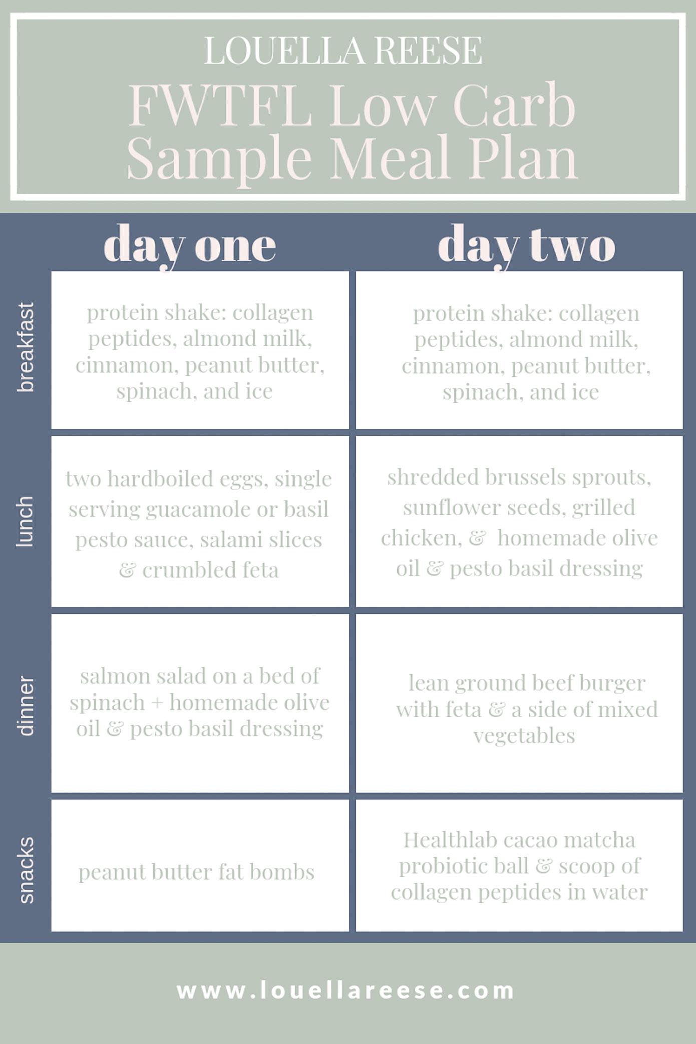 1 Week Low Carb Meal Plan