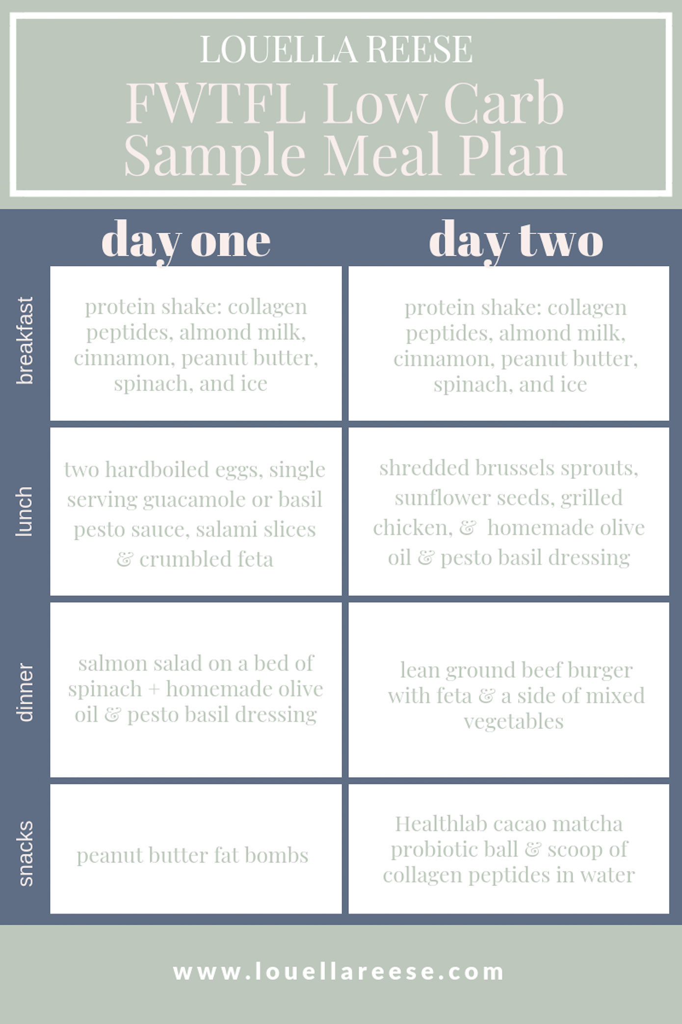 FWTFL Low Carb Meal Plan | Low Carb Day Meal Ideas featured on Louella Reese