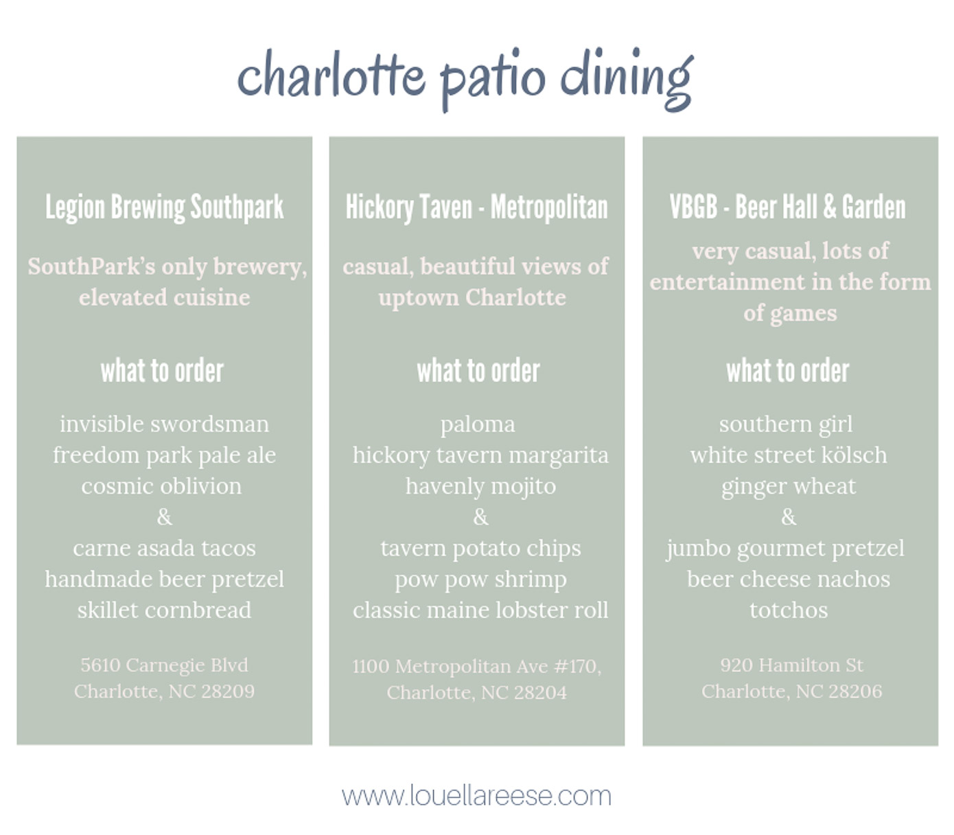 The Best Patio Dining in Charlotte NC | Where to Dine Outside in Charlotte | Louella Reese