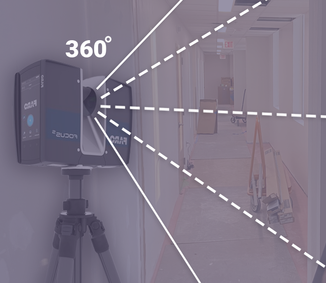 3D scanner rotating in 360 degrees