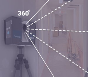 An image of how 3D laser scanners work