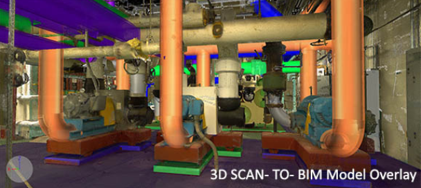 Scan to BIM model of a mechanical room
