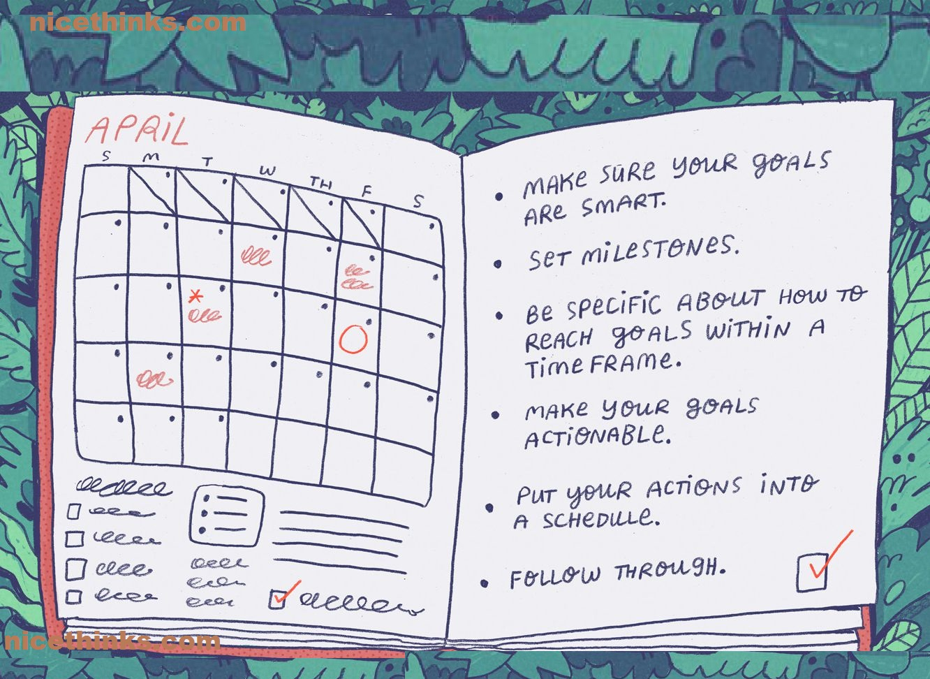 How To Create A Plan For Action