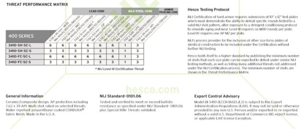HESCO 400 Series Armor Level 3+ Stand Alone Plate 3410