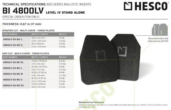 HESCO 800 Series Armor Lightweight Level 4 Plate Using Next Gen Materials and Technology 4800LV