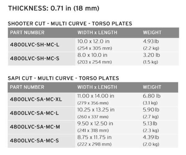 HESCO 800 Series Armor Lightweight Level IV Plate Using Next Gen Materials and Technology 4800LVC