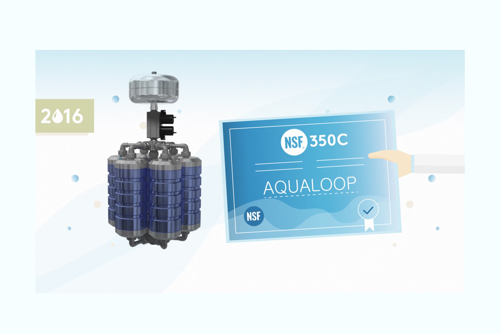 Aqualoop NSF 350c certified
