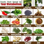 Foods that increase your metabolism - Austin Chiropractic - Dr. James Lee