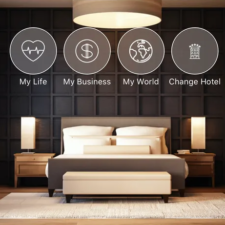 Revolutionary App For Hotel Industry, The Echo Effect