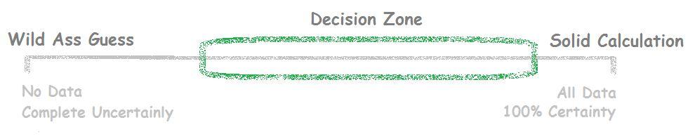decisionzone2