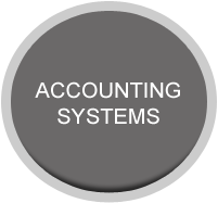 Marc Mintz - Accounting Systems